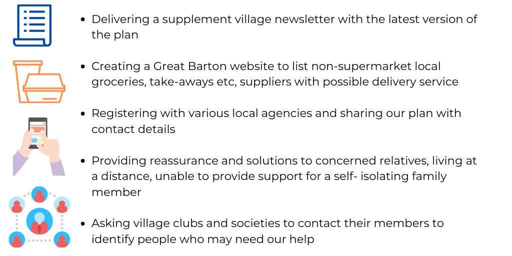 Support services of the Great Barton Emergency Response Group Volunteers